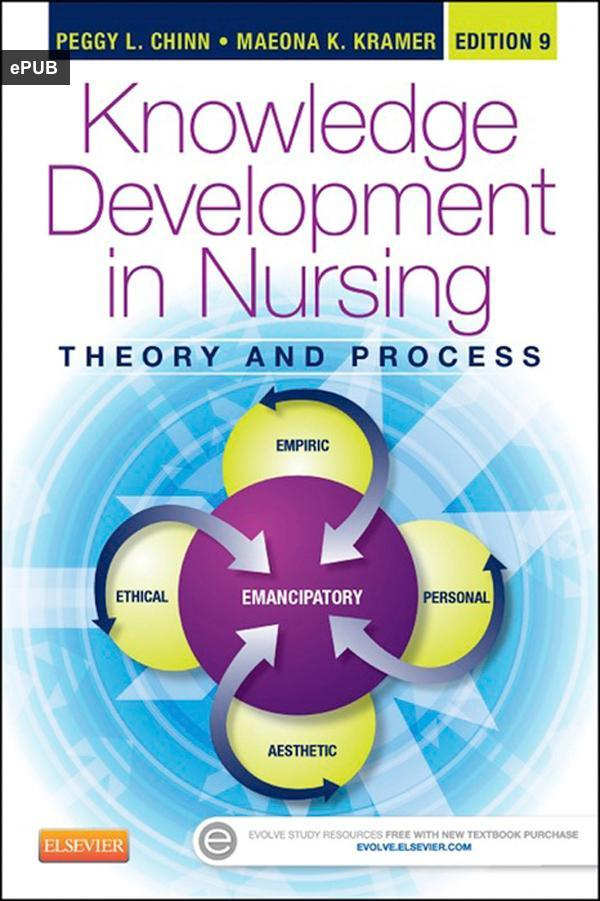 influence of philosophy on knowledge development in nursing Discipline by examining the development of a unique body of knowledge from  influences of medicine, technology, politics, war, economics  in nursing philosophy.